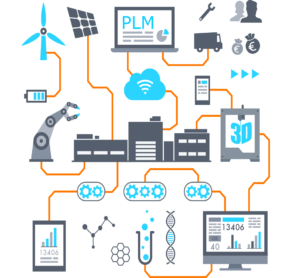 PLM v průmyslu 4.0